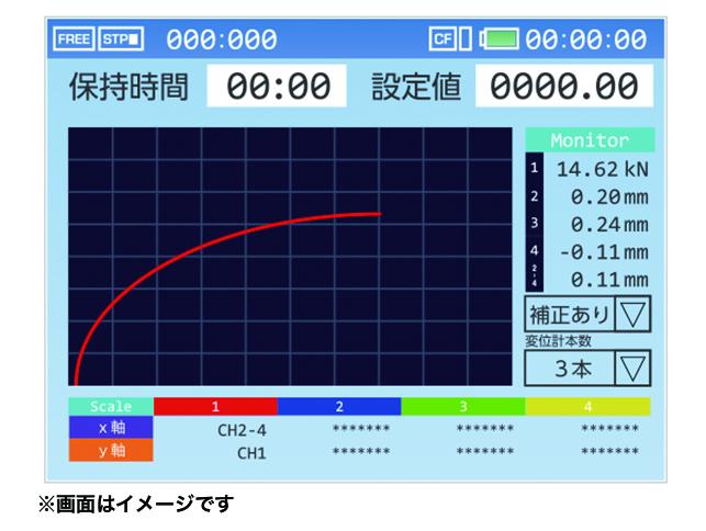 XYグラフ表示
