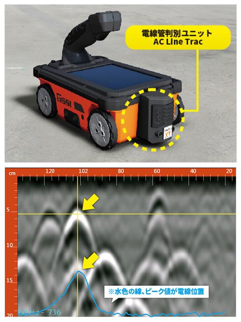 【将来を考慮したデザイン】第二弾 電線管判別ユニット AC Line Trac