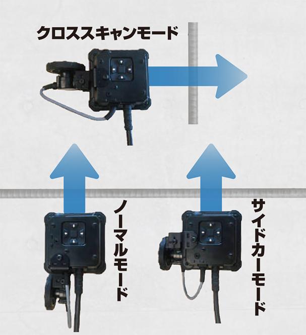 タイヤ(エンコーダ)の位置も変更可能